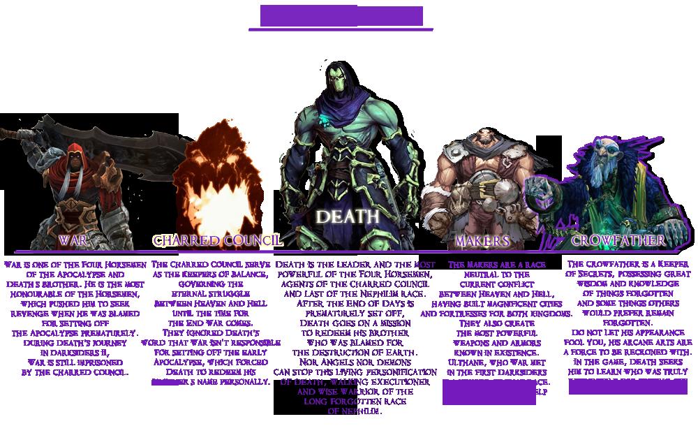Darksiders  Best Necromancer Build