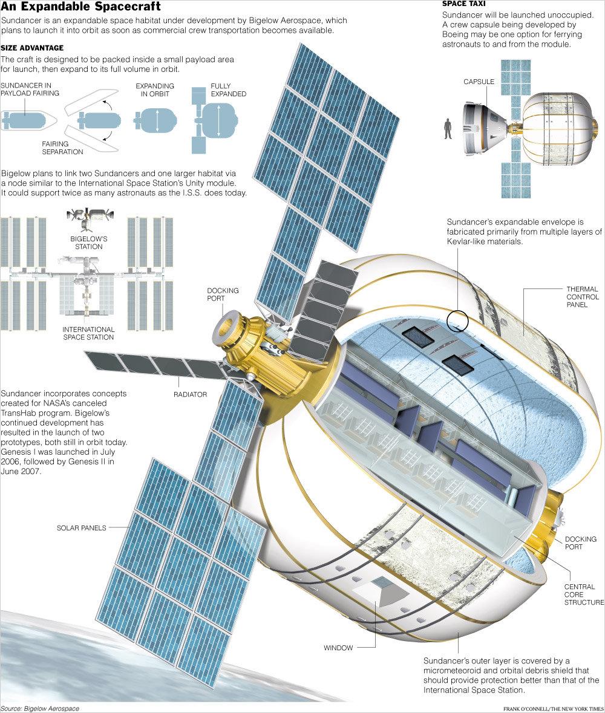 international space station block diagram - photo #30