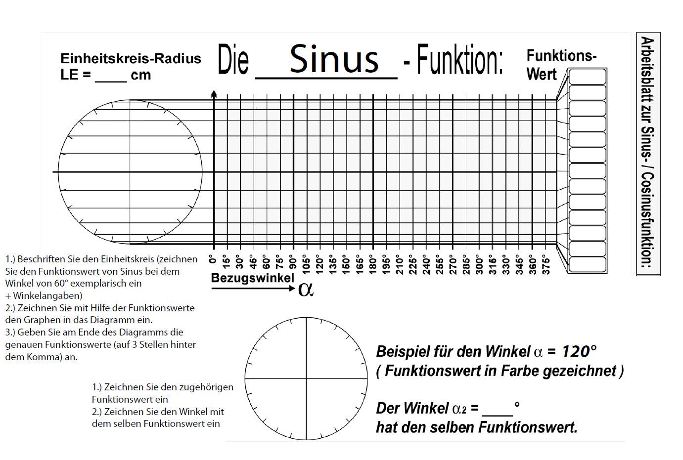 Atemberaubend Einheitskreis Arbeitsblatt Mit Antworten Galerie ...