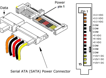Connecteurs Standards as well Walkman Internal Diagram besides M as well 261535386251 moreover Bequiet L8 530w Oranges 24v Kabel Bei Sata Und Molex 890589. on sony 10 pin connector
