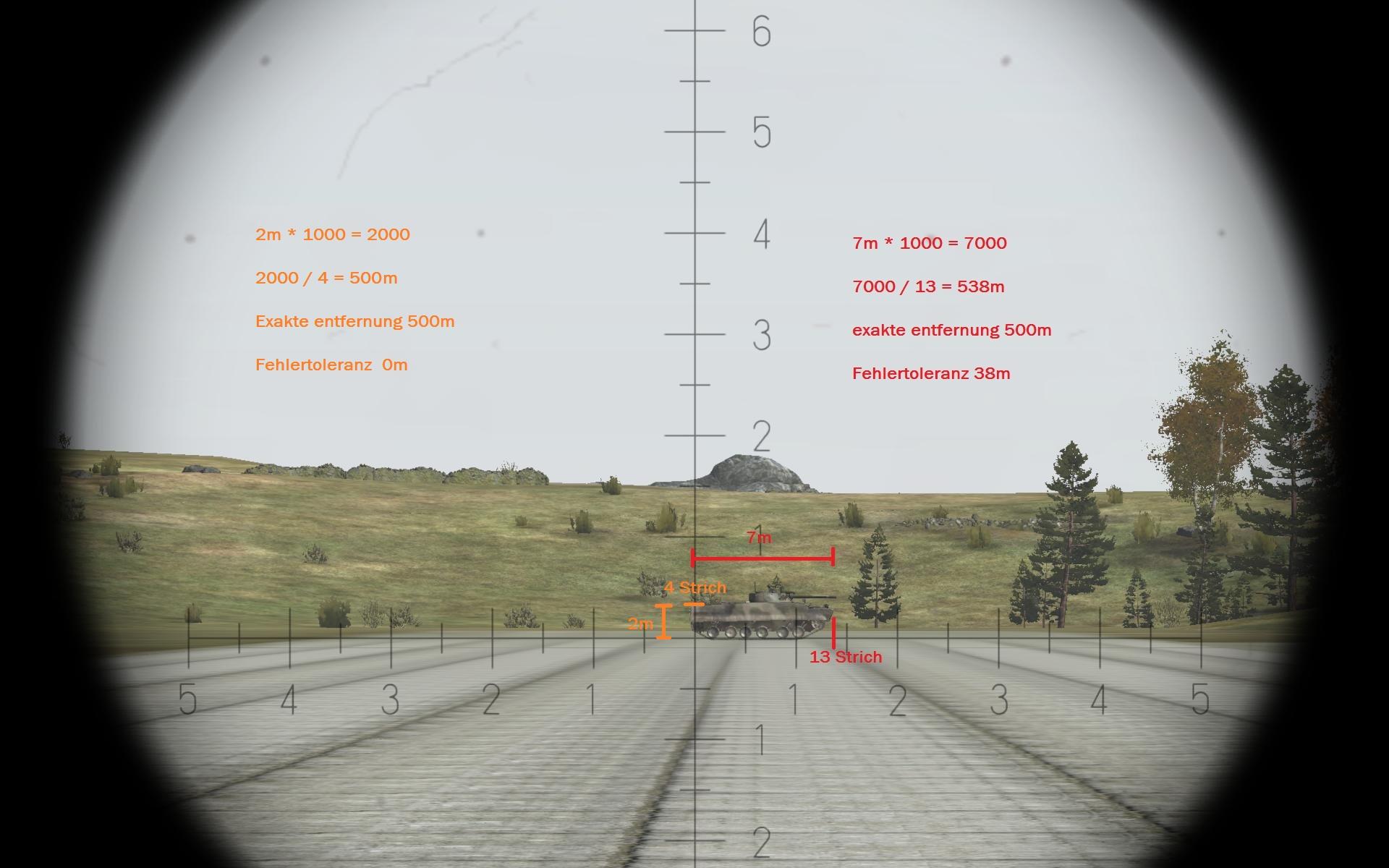 Fernglas Mit Entfernungsmesser Funktion : Fernglass archiv hx foren