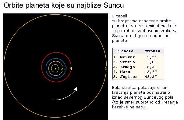 PLANETE I SATELITI As-1p59p