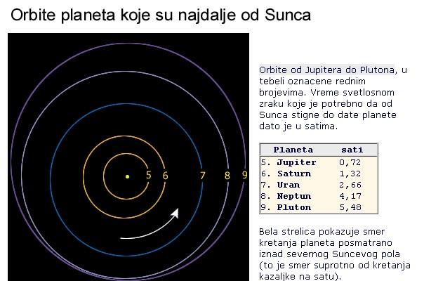 PLANETE I SATELITI As-2c1k4