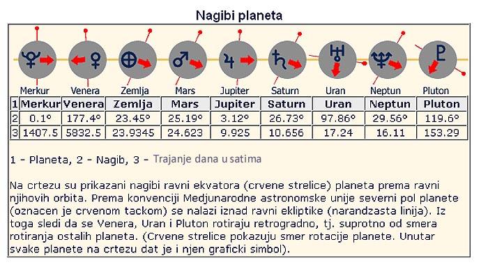 PLANETE I SATELITI As-4mvd5