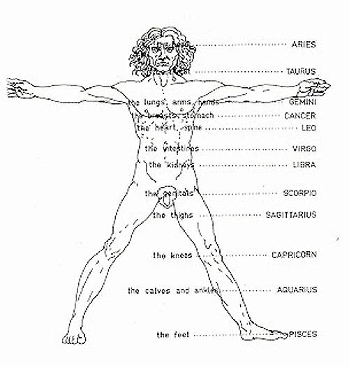 ASTROLOGIJA - SARLATANSKA NAUKA? Astroxnj4t