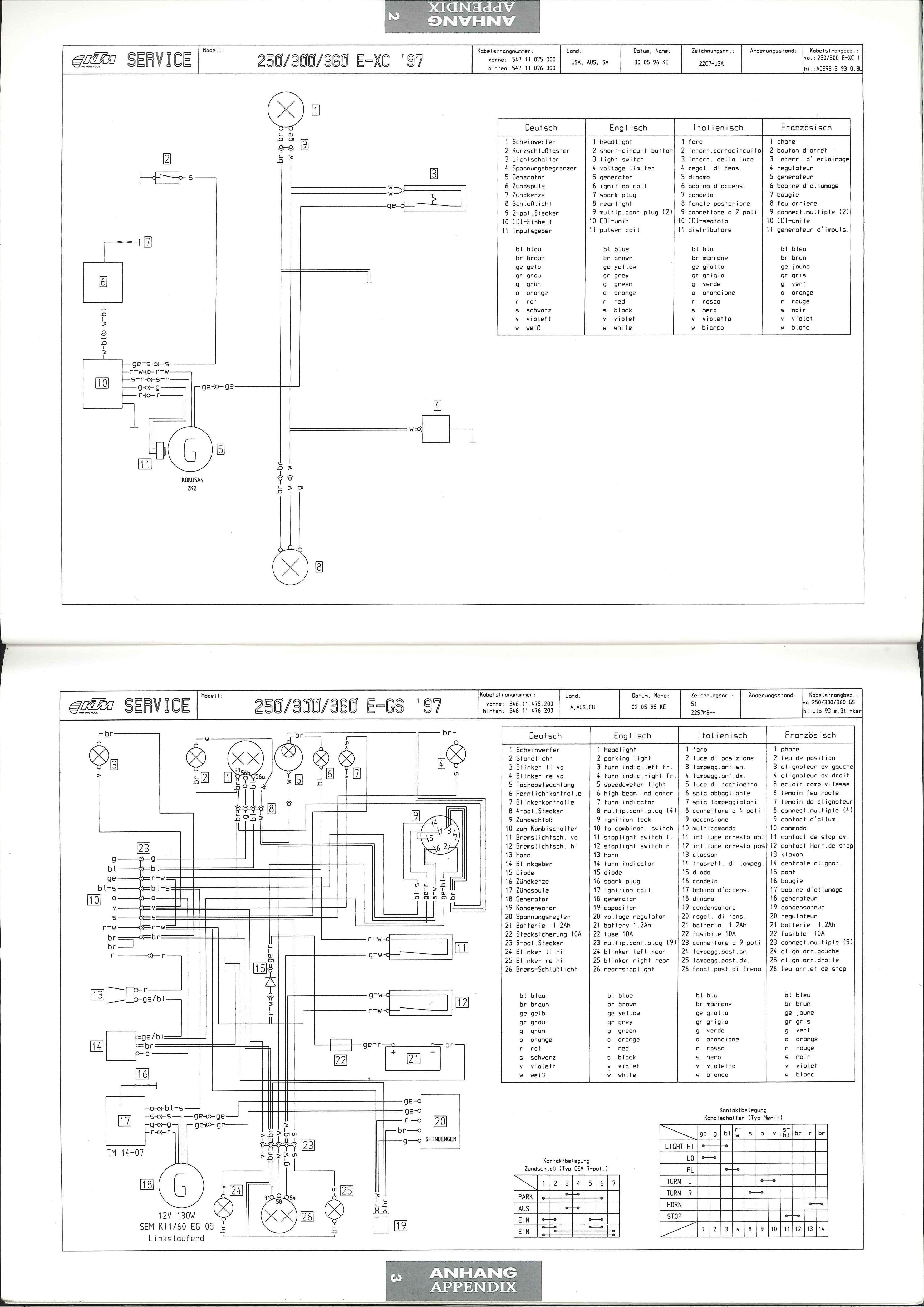 Tolle Saturn 97 Schaltplan Bilder - Der Schaltplan - greigo.com
