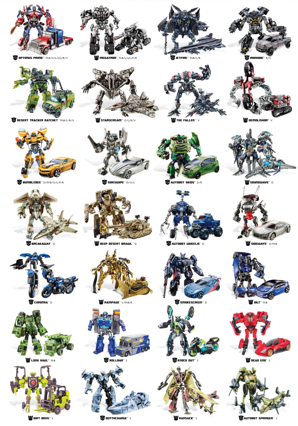 Transformers 1 characters