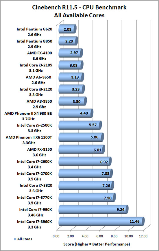 cinebench-x33sl5.jpg