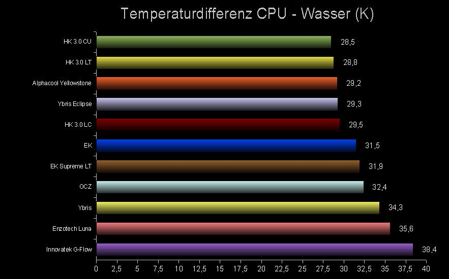 cpu-wasser2t01s.jpg