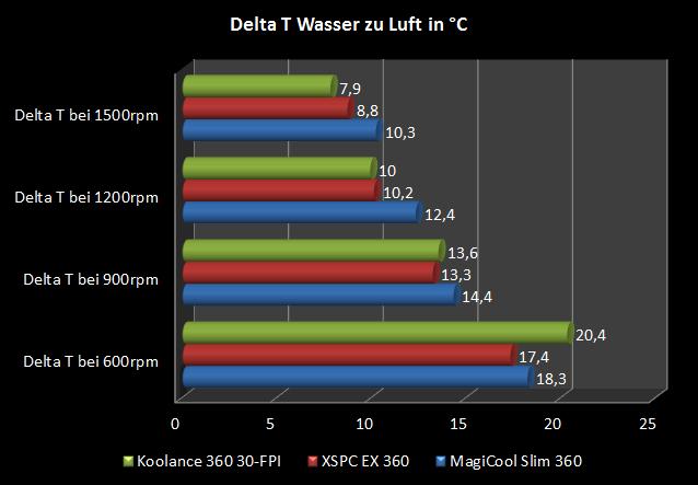 delta-tabelle0fjc.png