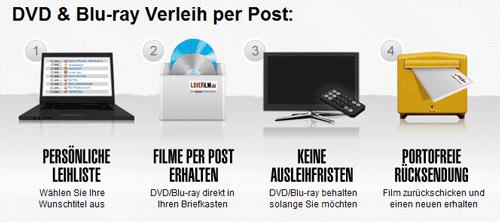 amazon Osterangebot: lovefilm Flatrate 3 Monate für 9,99€ / 6 Monate für 18,99€ - Online Videothek (DVD/Blu-ray) - für Neukunden!