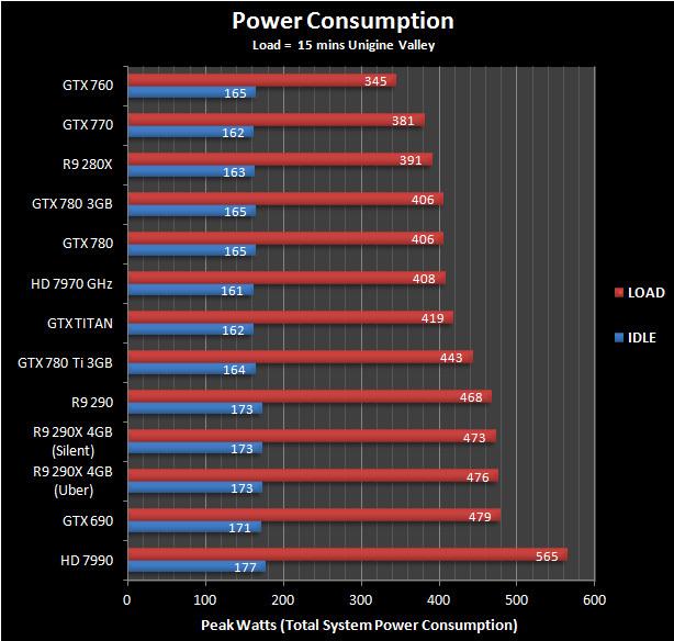 Nvidia GTX 780Ti - Benchmarks  Gtx-780-ti-123-56eas9p