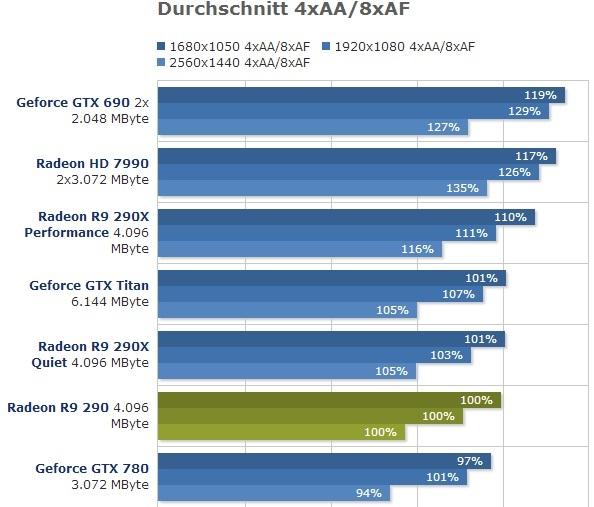 AMD(ATI) vs NVIDIA (часть 34)
