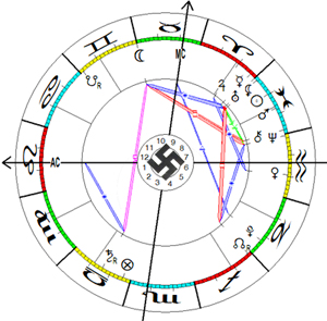 ASTROLOGIJA - SARLATANSKA NAUKA? Horoskop45o57