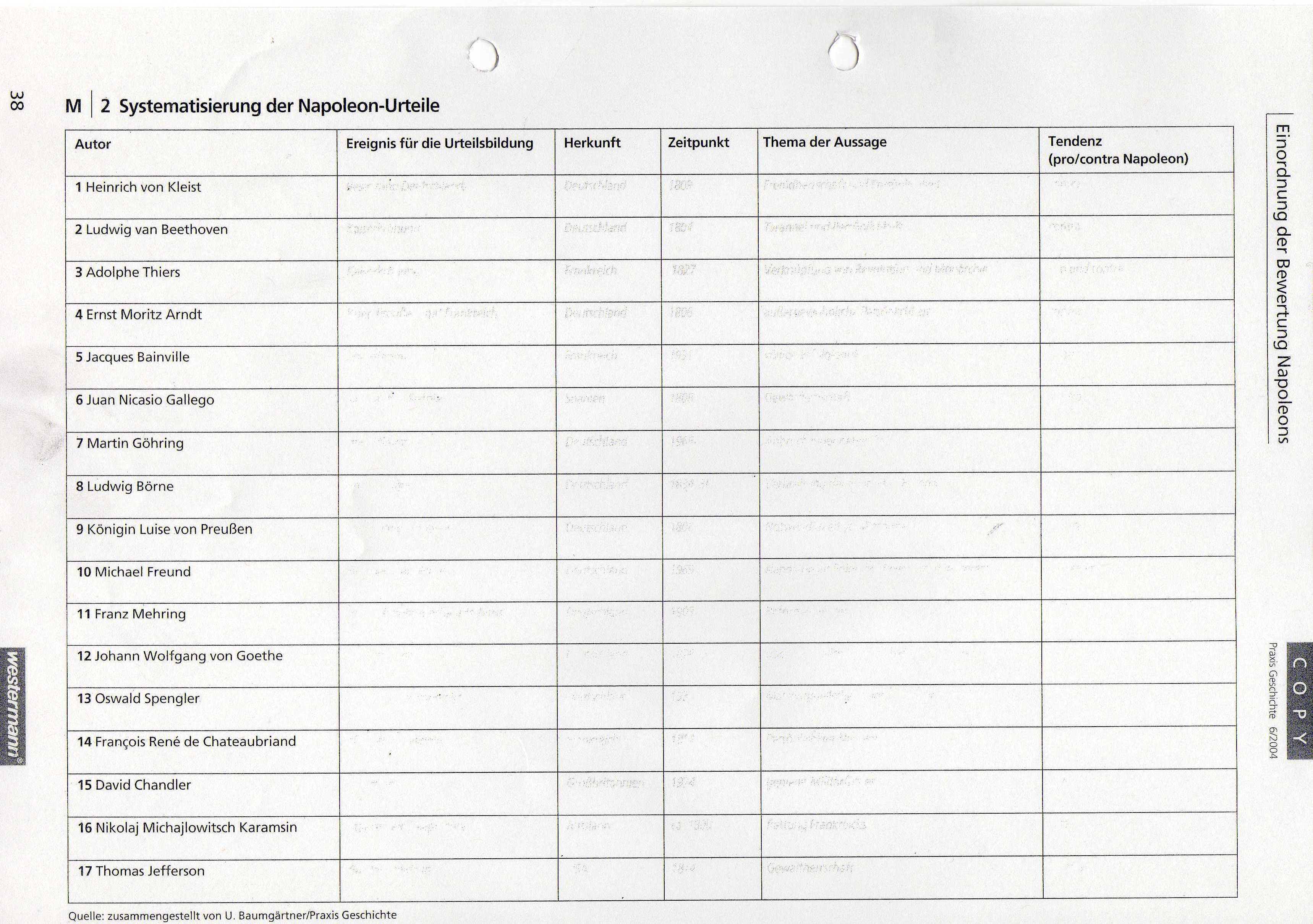 Hausaufgaben vom 14. Juni « BAUERLOG • Klassenbuch 2.0
