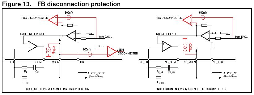 Asus M3a Wiring Diagram