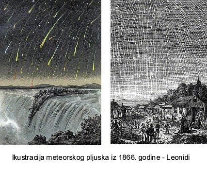 ASTRONOMSKE POJAVE-OBJASNJENJA Leonidik8k28