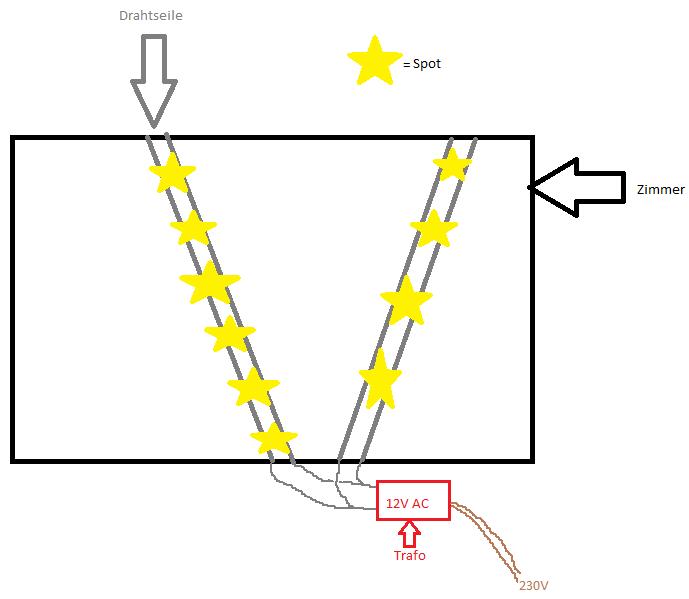 halogen seilsystem umbau auf led leuchtmittel dimmbar architektur. Black Bedroom Furniture Sets. Home Design Ideas