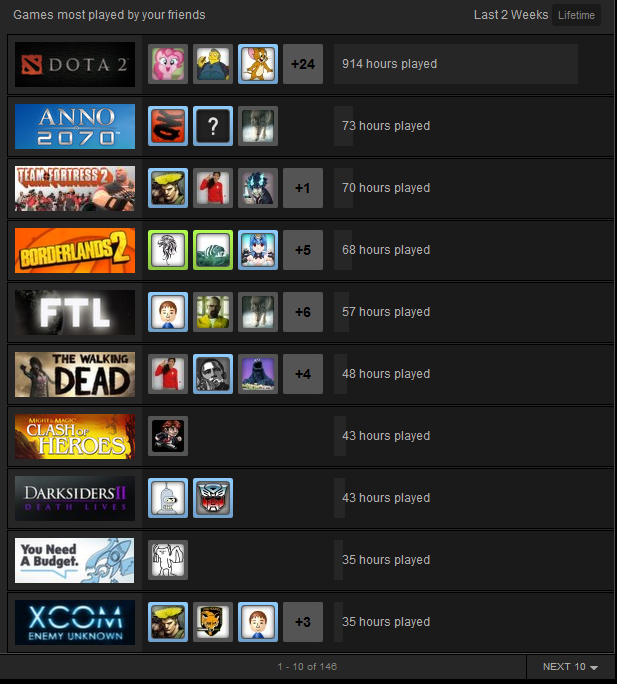 how to search your steam friends for aliases
