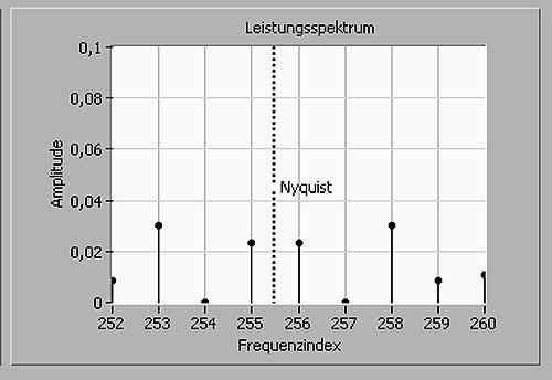SETI Nquist55cs8