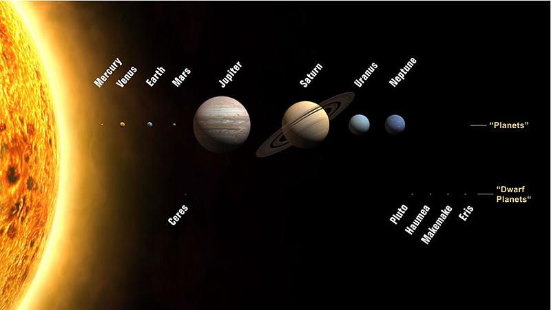 PLANETE I SATELITI Planeted5uxr