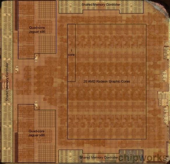 Desveladas nuevas especificaciones del hardware de PS4 Playstation-4-20-cuskvse6