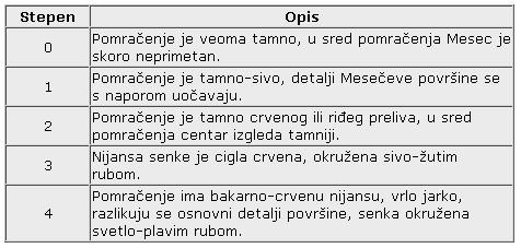 ASTRONOMSKE POJAVE-OBJASNJENJA Pomznp61