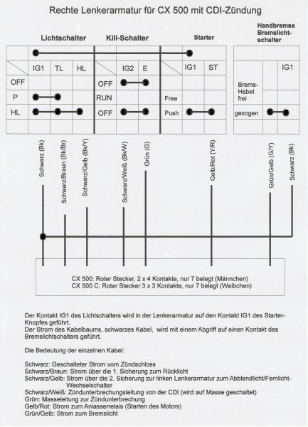 Instandsetzung und Neuaufbau CX500C - Seite 3 Rechtelenkerarmaturcx17jp9