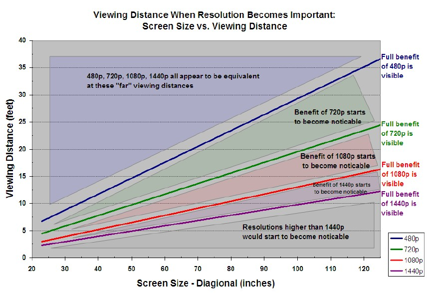 resolution_chart8drc.jpg