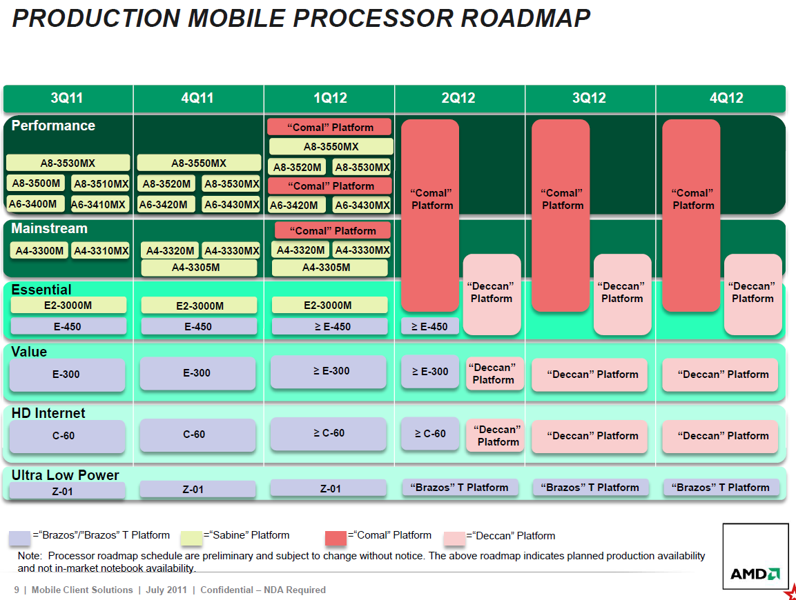 roadmap_mobile_2u7lfh61j.png