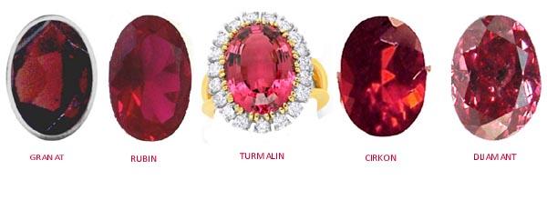 Kako prepoznati rubin