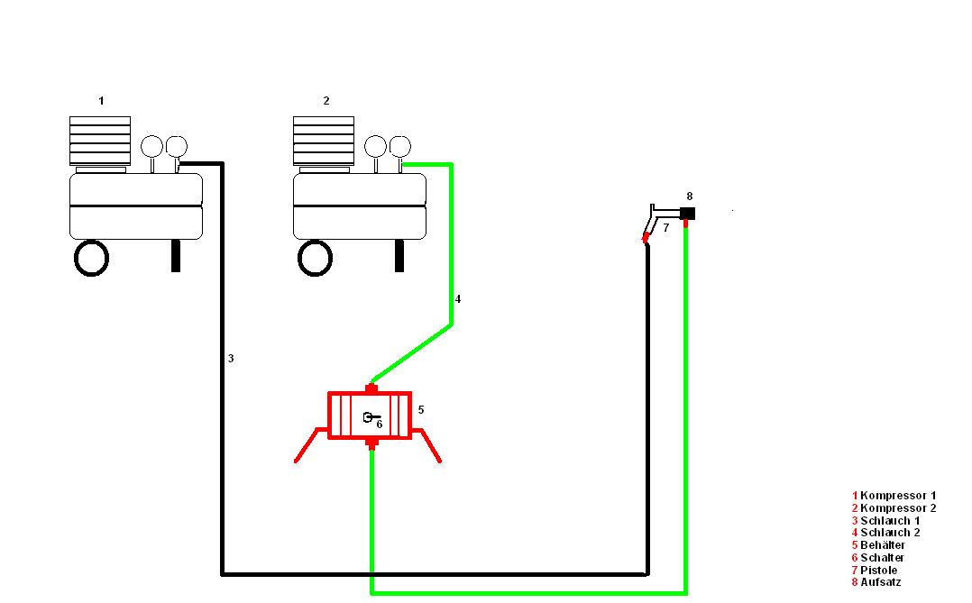 sandstrahlger t selber bauen werkzeuge co forum. Black Bedroom Furniture Sets. Home Design Ideas
