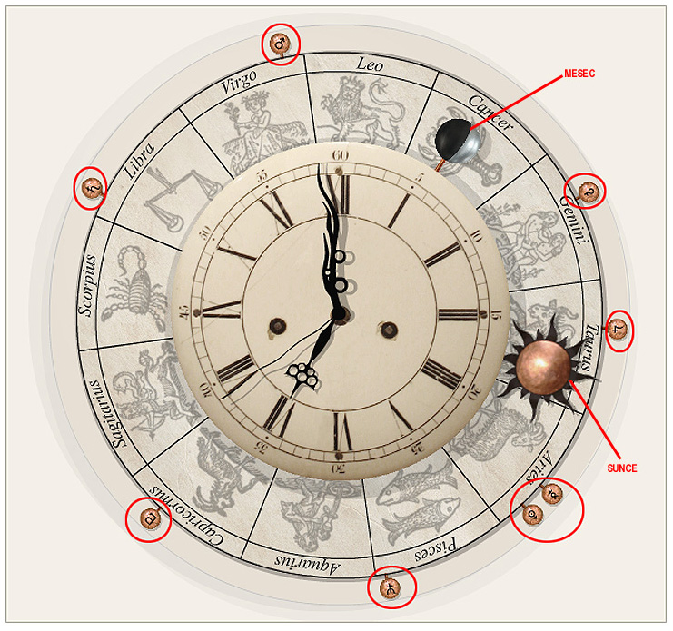 01-INTERAKTIVNE ASTRONOMSKE STRANE Sat4wf8s