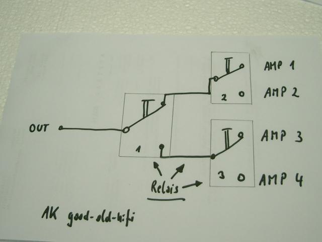 Verstärkerumschalter - 2 oder 4 Verstärker oder Rceiver an einem ...