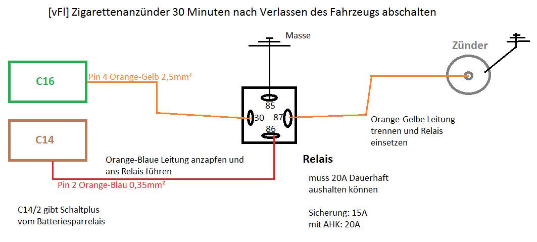 Beste Zigarettenanzünder Schaltplan Zeitgenössisch - Die Besten ...