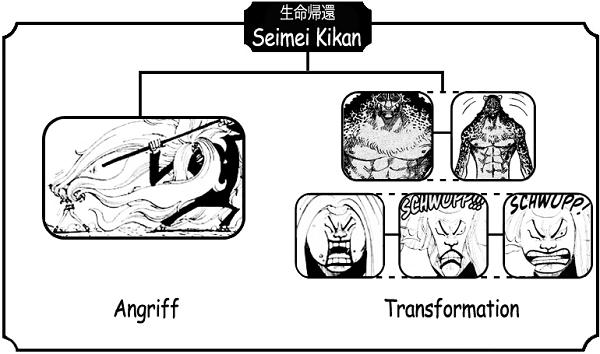Seimei Kikan Seimei_kikanzwy94