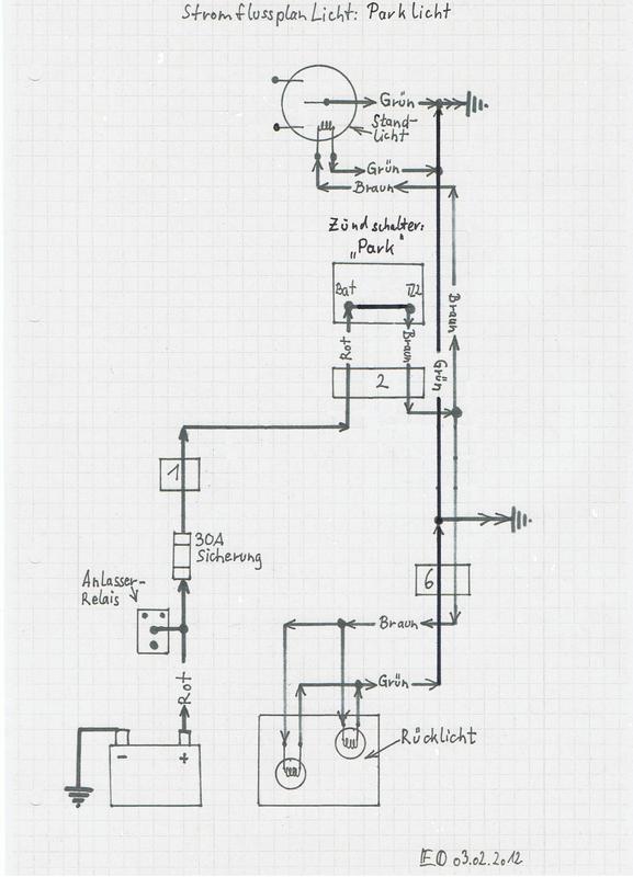 Stromflussplan Licht