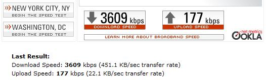Download speed goes up and