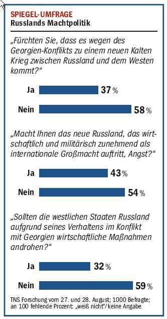 Digital forum seite drucken for Spiegel umfrage