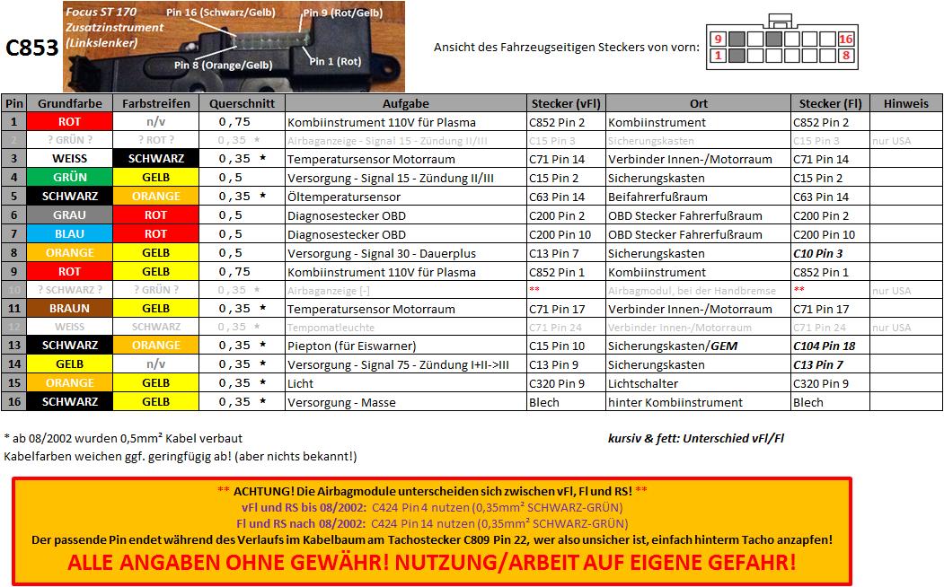 Erfreut 7 Pin Truck Stecker Schaltplan Zeitgenössisch - Der ...