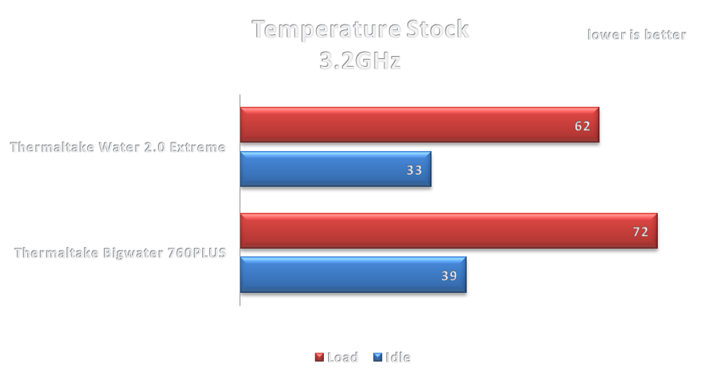 stock_temperature_res10ym7.png