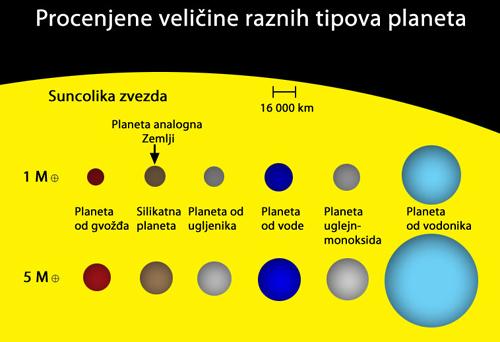 PLANETE I SATELITI Super37su5z
