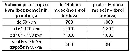 Zastita autorskih prava Tabela9for8