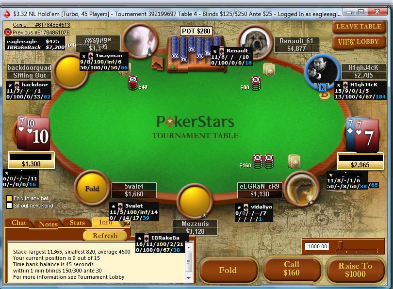 pokerstars hotkeys