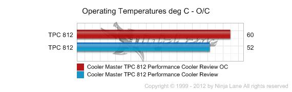 tpc_812_chart14-27mja6.png