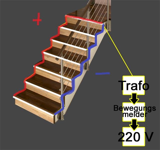 Haus Beleuchten treppenstufen im haus beleuchten tipps und ideen