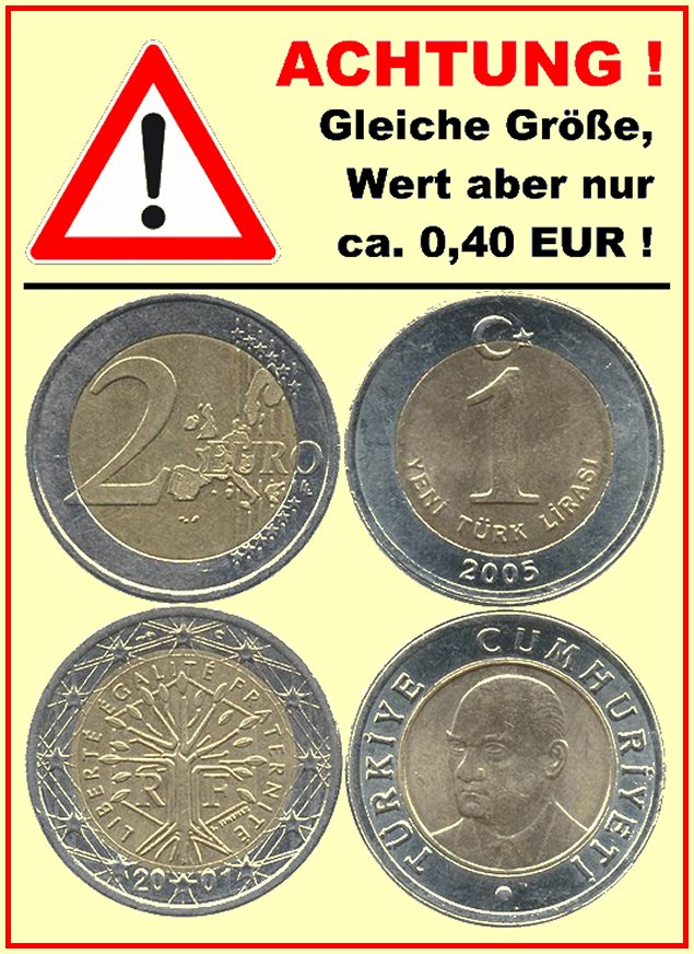 Verwechslungsgefahr Bei Münzen Neue Türkische 1 Lira Vs 2 Euro