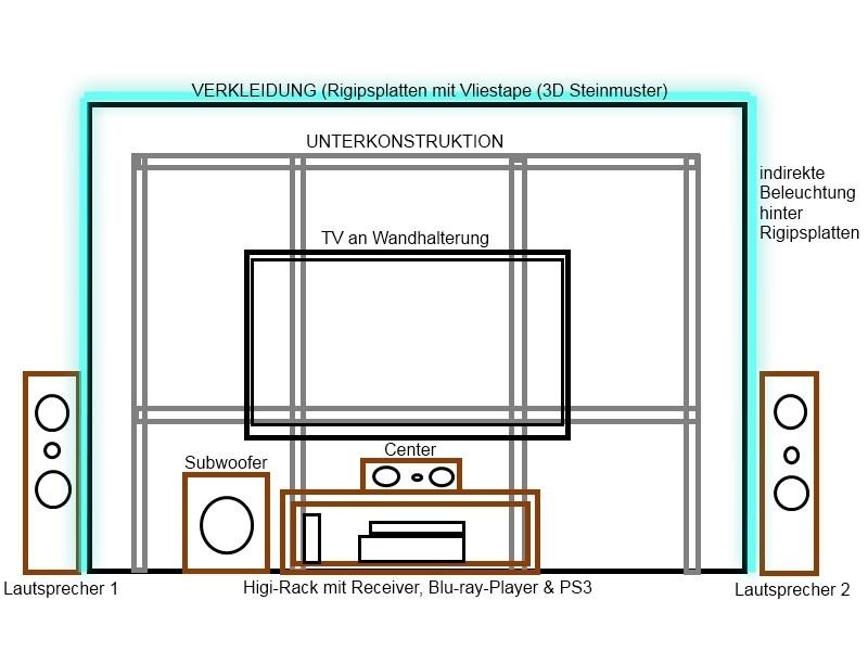 Tv wand stein selber bauen  Media Wand Selber Bauen Stein ~ Kreatives Haus Design