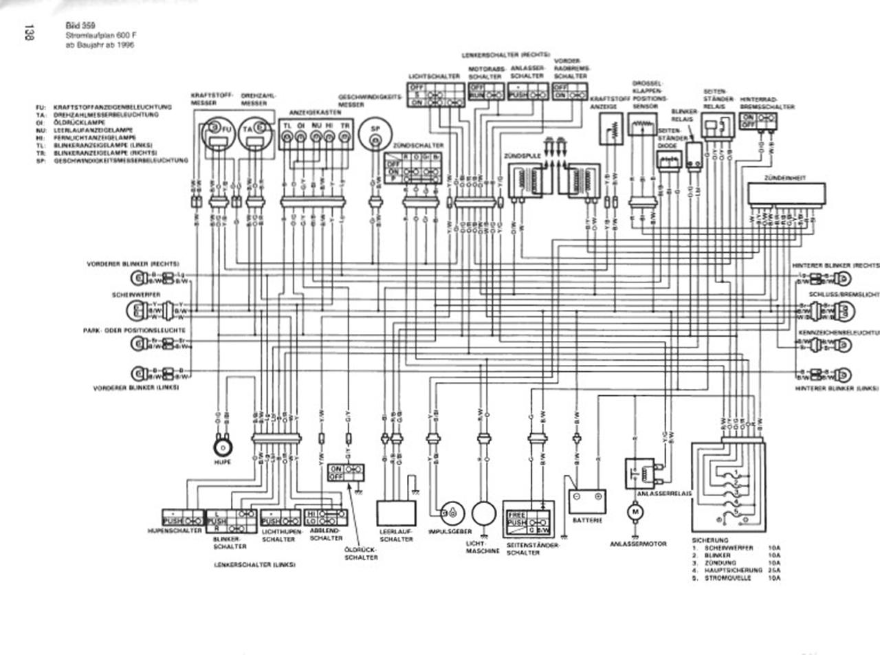 Fein 2000 Gsxr 600 Schaltplan Fotos - Elektrische Schaltplan-Ideen ...