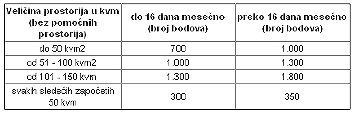 Zastita autorskih prava Unbenannt-4m7b0x